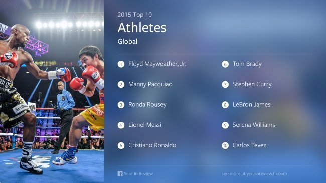Facebook Year in Review 2015 Global Athletes