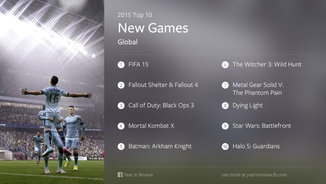 Facebook Year in Review 2015 Global New Games