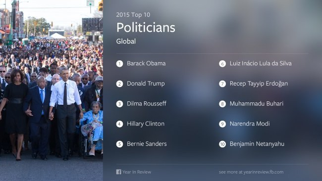 Facebook Year in Review 2015 Global Politicians