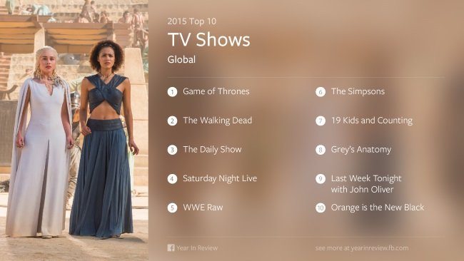 Facebook Year in Review 2015 Global TV Shows