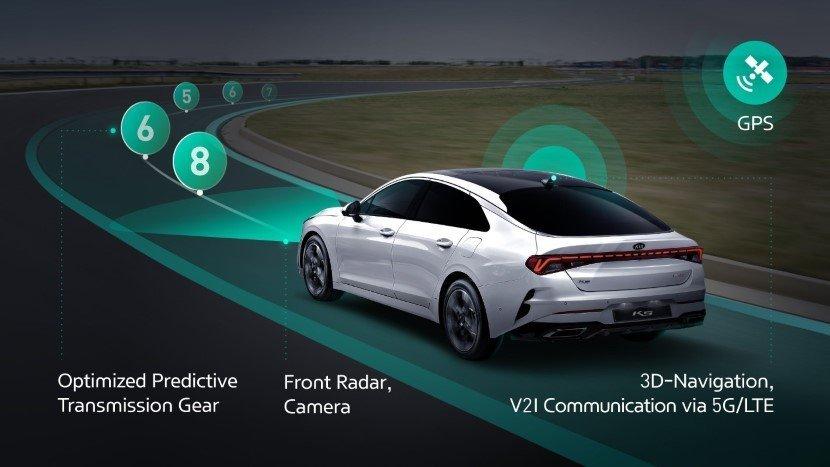 Features of Kia's predictive vehicle