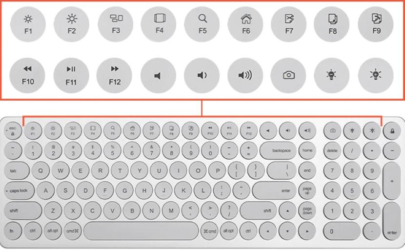 Kolude all-in-one Keyboard Hub