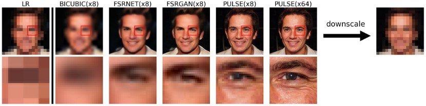 PULSE Sharper Images