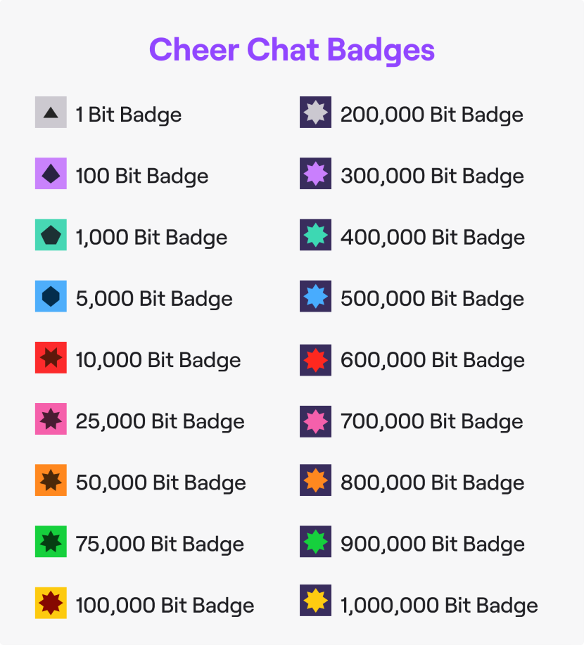 Twitch Bits-Cheer Chat Badge