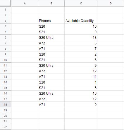 Pivot Table Google Sheets Example